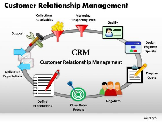 business_circle_charts_powerpoint_templates_sales_customer_relationship_management_ppt_slides_1